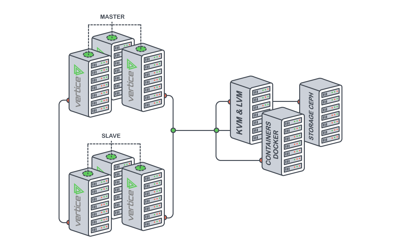 Datacenter architecture view
